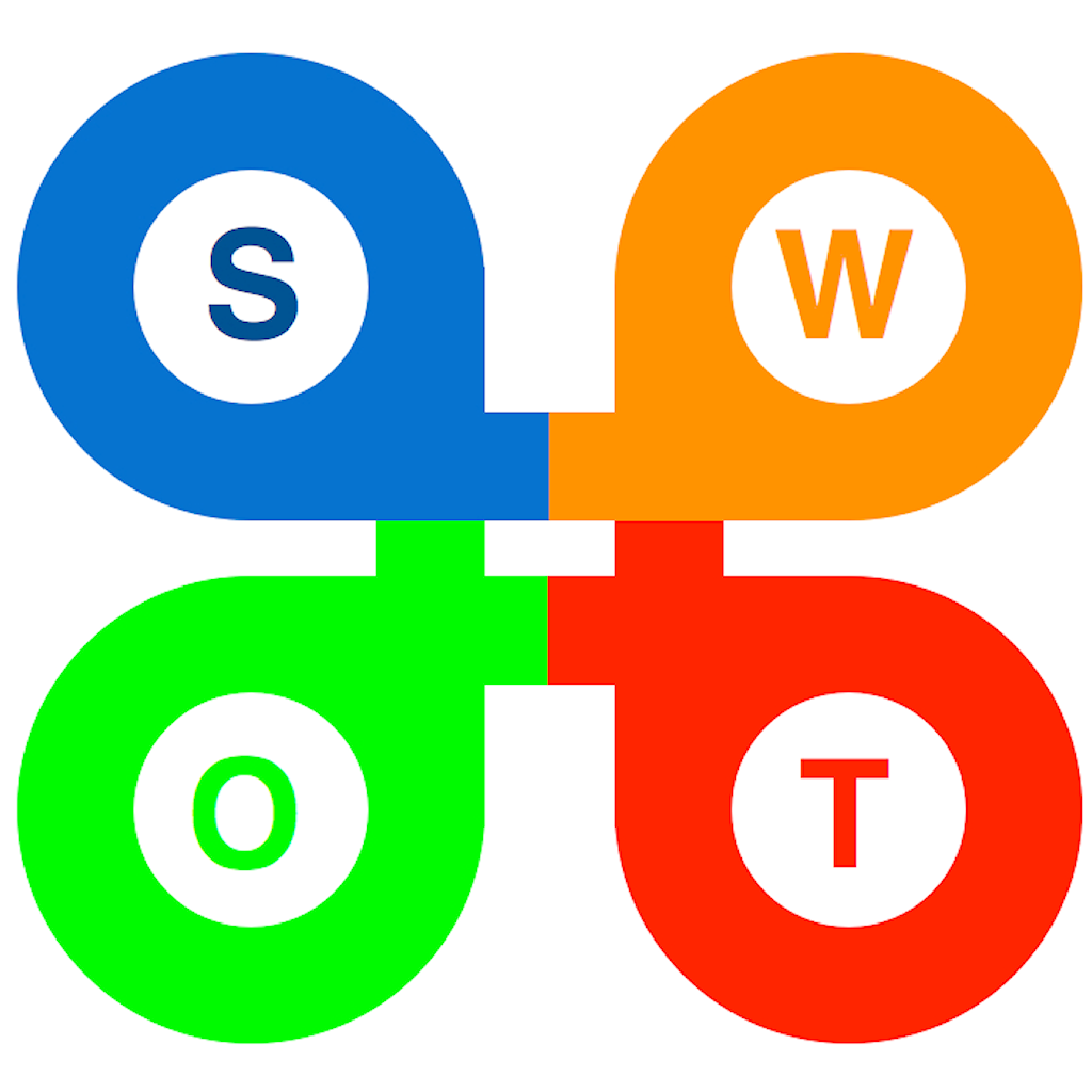 swot analysis ability to find a Let's find out what is involved in a swot analysis and how to is there a next generation owner/manager who has the interest in the business and the ability to.